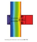 MB-TT50 (Verteilung der isothermen)
